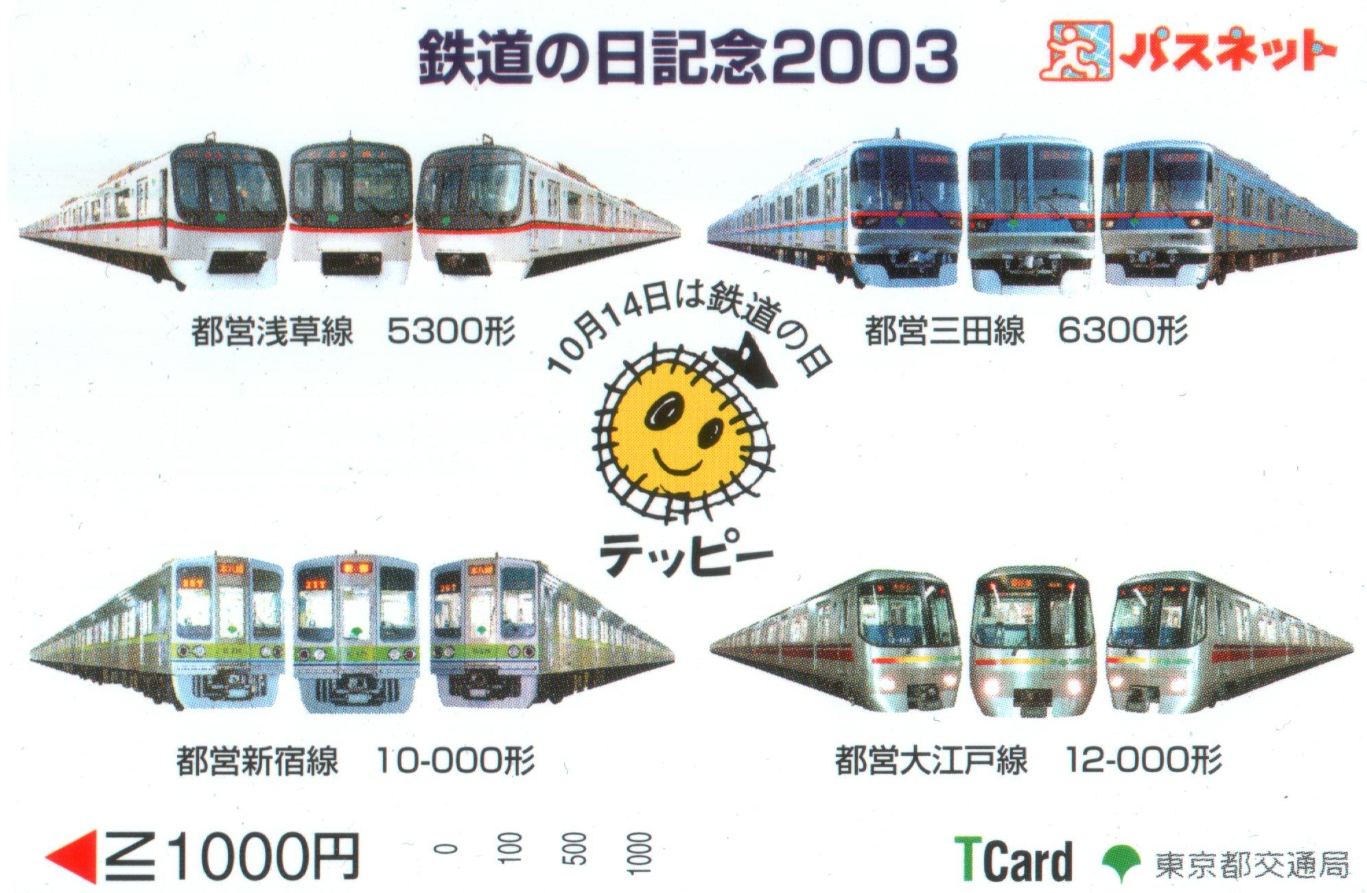Anniversary of Railway
