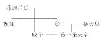 藤原氏系図